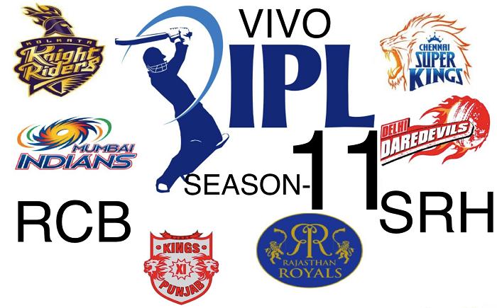 Vivo IPL 2018 WeRIndai